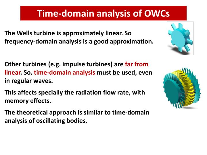 Time-domain analysis of OWCs
