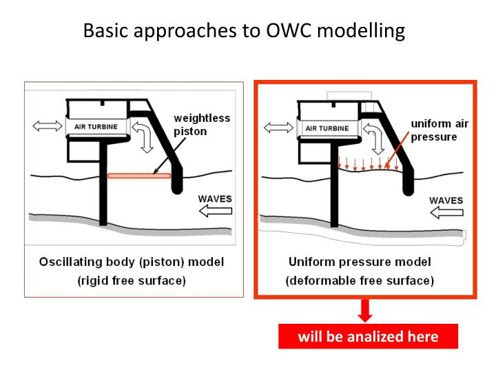 Basic approaches to OWC modelling