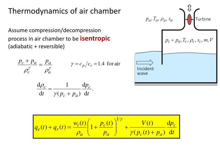 Thermodynamics of air chamber