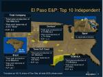 el paso e p top 10 independent
