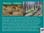 results habitat1