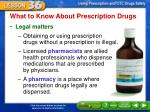 what to know about prescription drugs