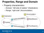 properties range and domain
