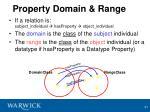 property domain range