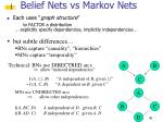belief nets vs markov nets
