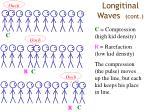 longitinal waves cont