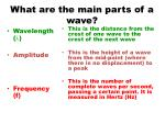 what are the main parts of a wave
