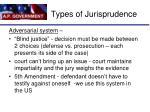 types of jurisprudence