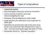 types of jurisprudence1
