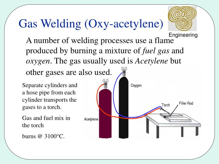 Ppt Gas Welding Oxy Acetylene Powerpoint Presentation