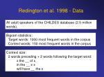 redington et al 1998 data