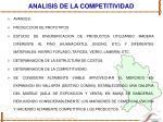 analisis de la competitividad