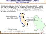 mercado del mueble estimado de california 3 800 millones de usd
