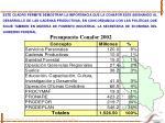 presupuesto conafor 2002