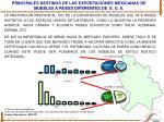 principales destinos de las exportaciones mexicanas de muebles a paises diferentes de e u a