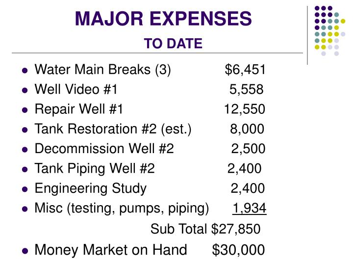major expenses to date n.