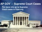 ap gov supreme court cases