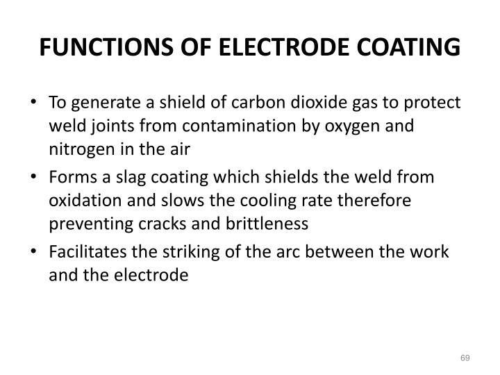 FUNCTIONS OF ELECTRODE COATING