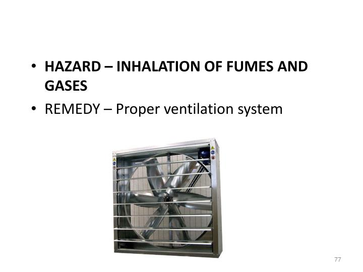 HAZARD – INHALATION OF FUMES AND GASES