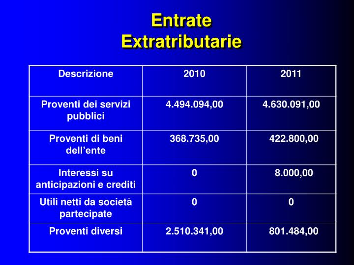Entrate Extratributarie