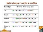 major element mobility in profiles