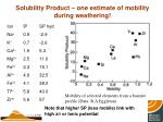 solubility product one estimate of mobility during weathering