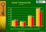 dane finansowe w tys pln1