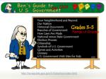 ben s guide to gov