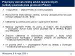 przyczyny wzrostu liczby szk d zagranicznych szkody powsta e poza granicami polski