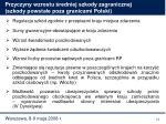 przyczyny wzrostu redniej szkody zagranicznej szkody powsta e poza granicami polski