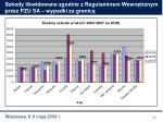 szkody likwidowane zgodnie z regulaminem wewn trznym przez pzu sa wypadki za granic2