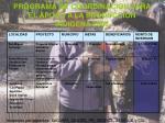 programa de coordinacion para el apoyo a la produccion indigena 2006