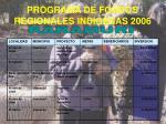 programa de fondos regionales indigenas 2006