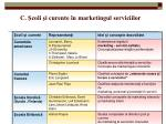 c coli i curente n marketingul serviciilor