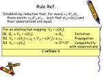 rule ref