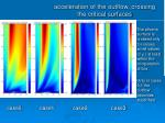 acceleration of the outflow crossing the critical surfaces