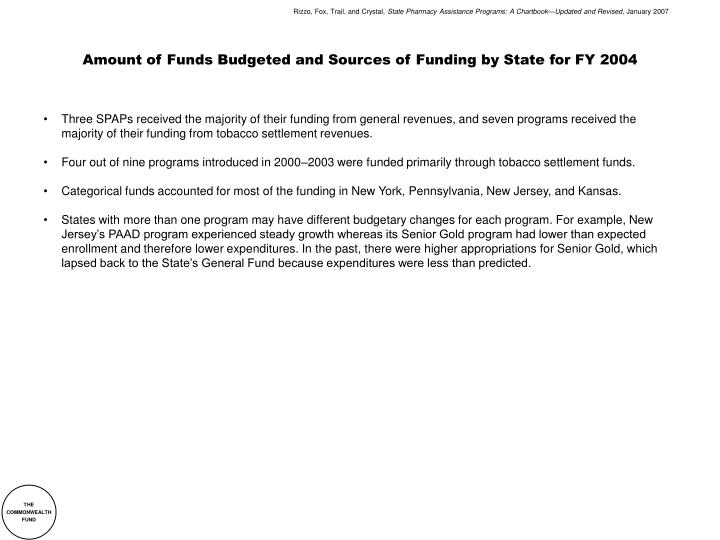amount of funds budgeted and sources of funding by state for fy 2004 n.