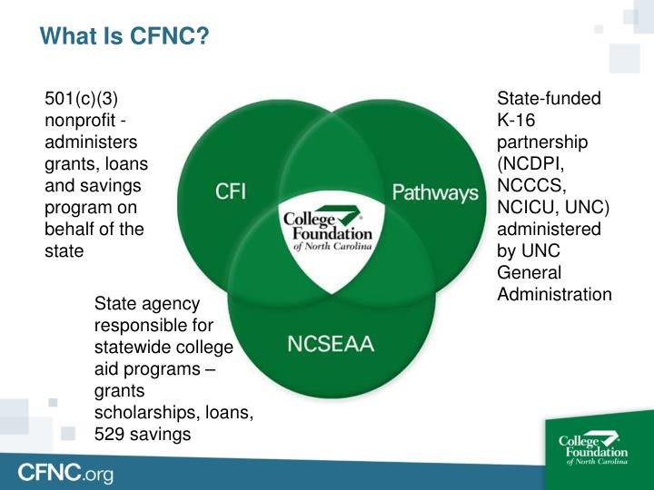 What is cfnc