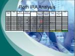 roth ira analysis