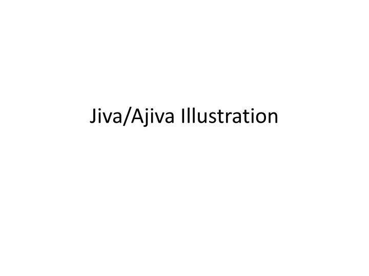jiva ajiva illustration n.