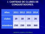 3 cantidad de clubes de conquistadores