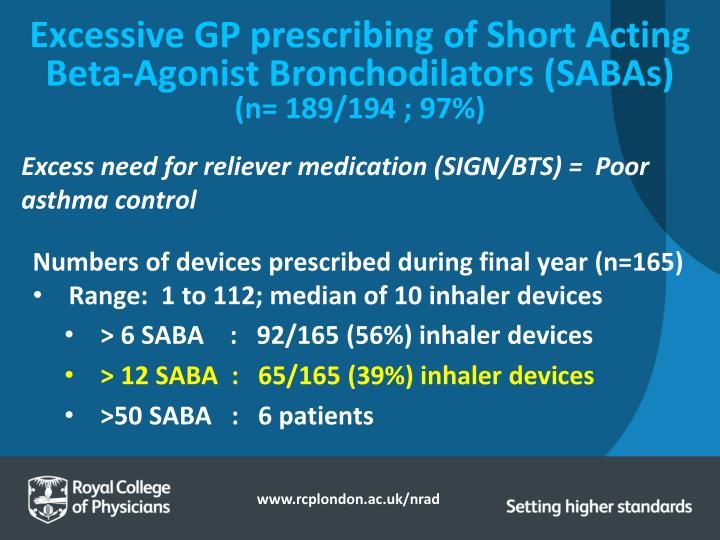 Excessive GP prescribing of Short Acting Beta-Agonist Bronchodilators (SABAs)