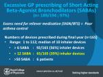 excessive gp prescribing of short acting beta agonist bronchodilators sabas n 189 194 97