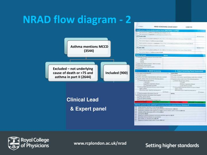 NRAD flow diagram - 2