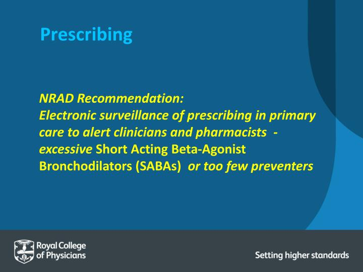 Prescribing