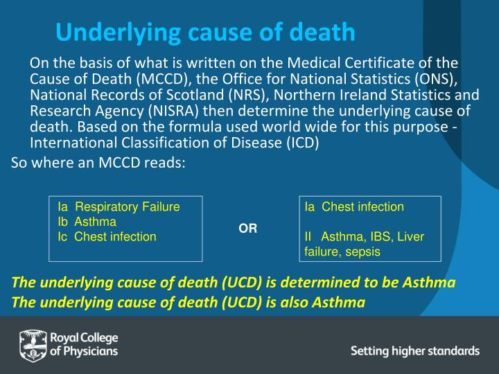 Underlying cause of death
