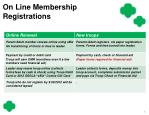 on line membership registrations