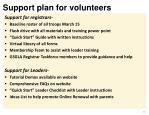support plan for volunteers