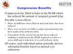 compression benefits
