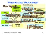 windows 2000 ipaaa model